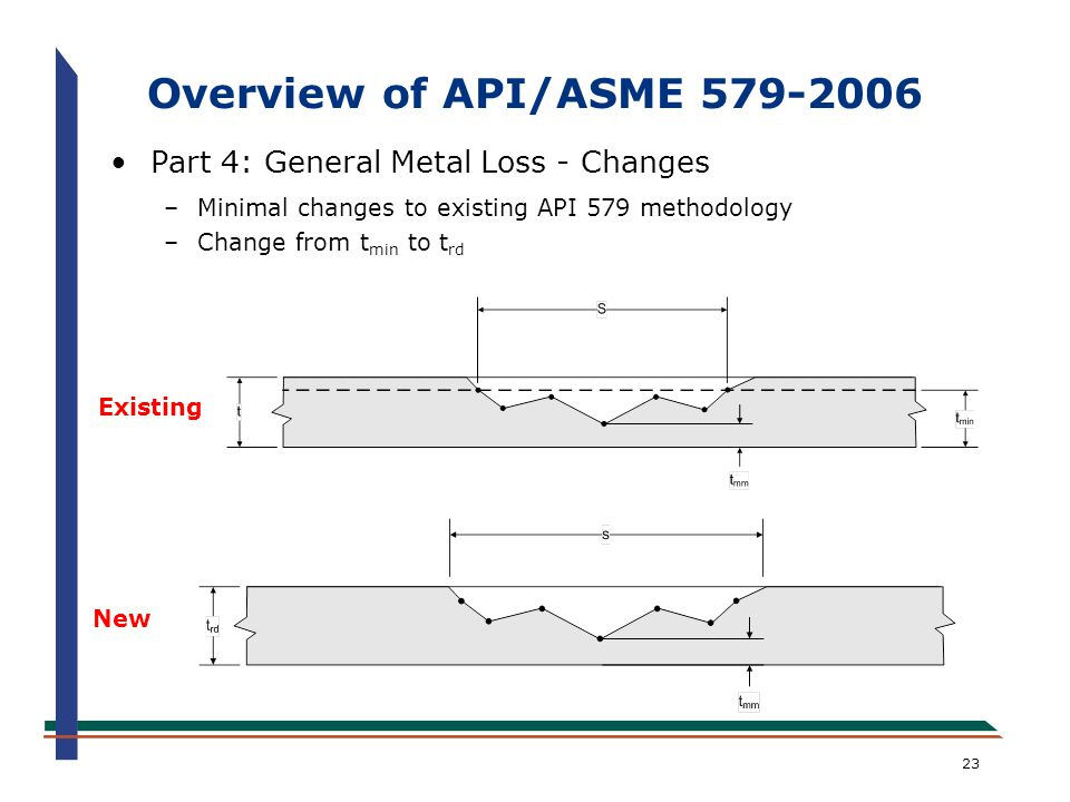 Overview of API/ASME 579-2006 Part 4: General Metal Loss - Changes