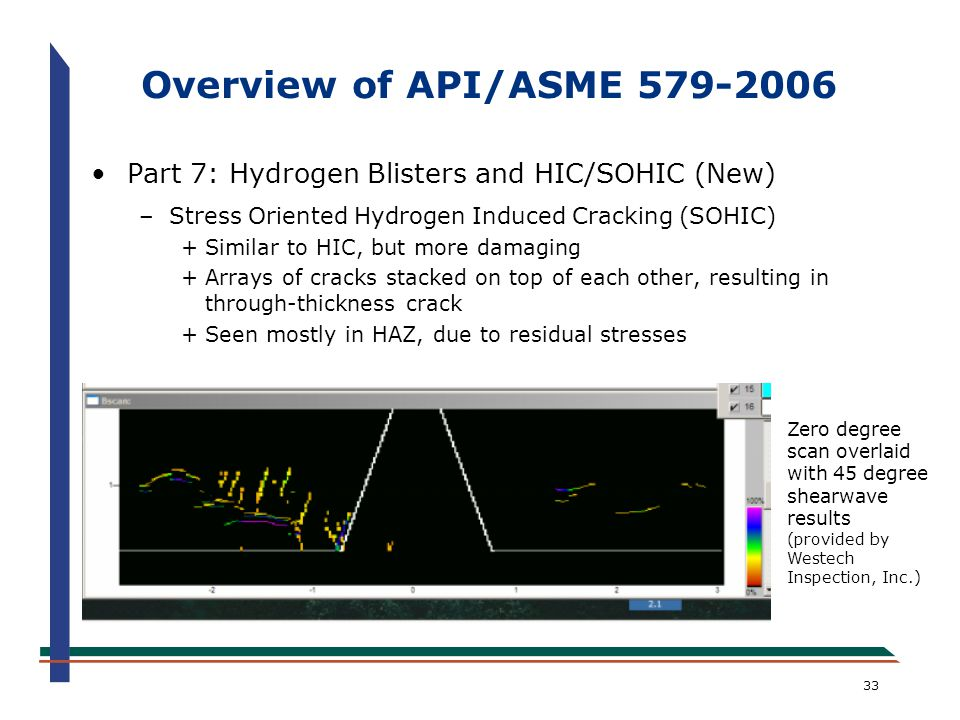 Overview of API/ASME 579-2006 Part 7: Hydrogen Blisters and HIC/SOHIC (New) Stress Oriented Hydrogen Induced Cracking (SOHIC)