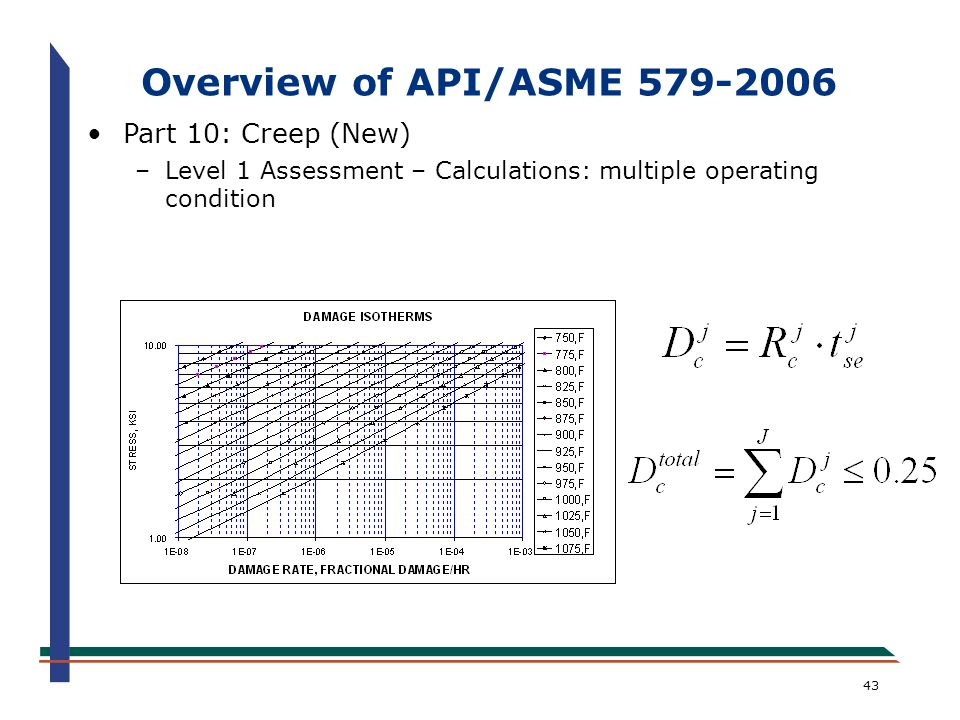 Overview of API/ASME 579-2006 Part 10: Creep (New)