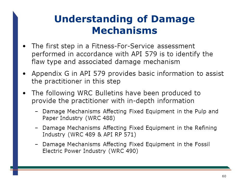 Understanding of Damage Mechanisms