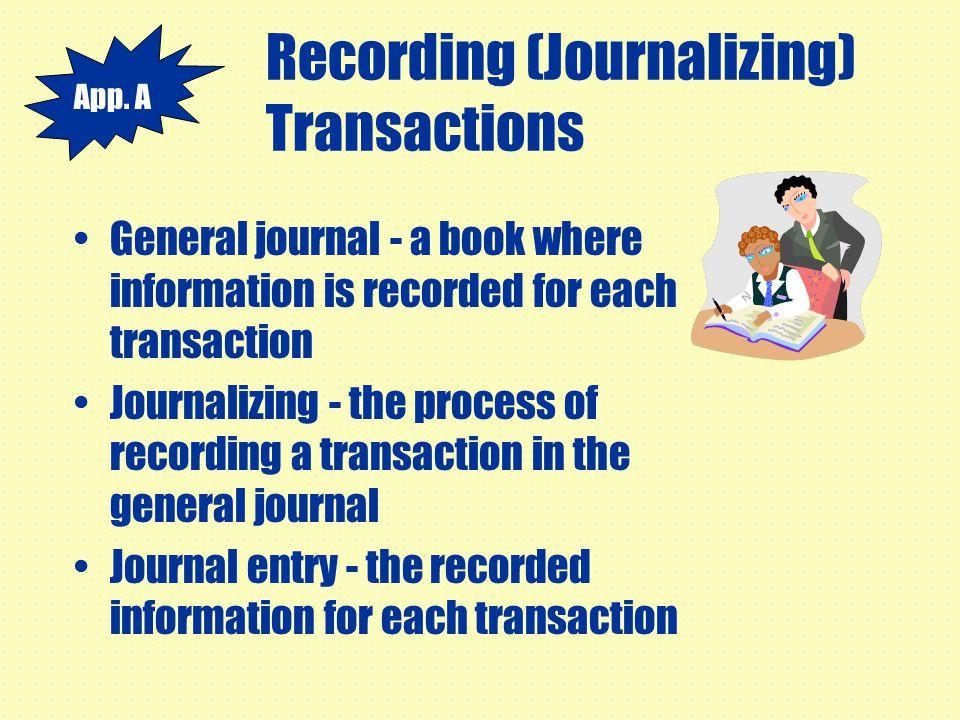 Recording (Journalizing) Transactions