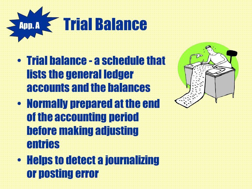 Trial Balance App. A. Trial balance - a schedule that lists the general ledger accounts and the balances.