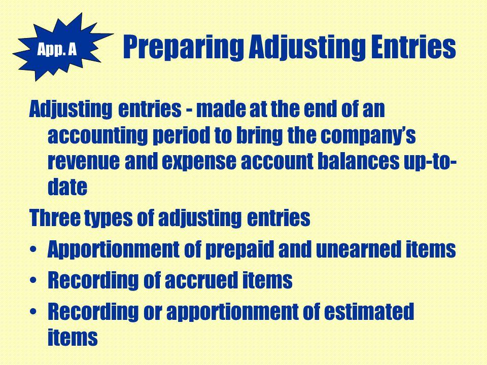 Preparing Adjusting Entries