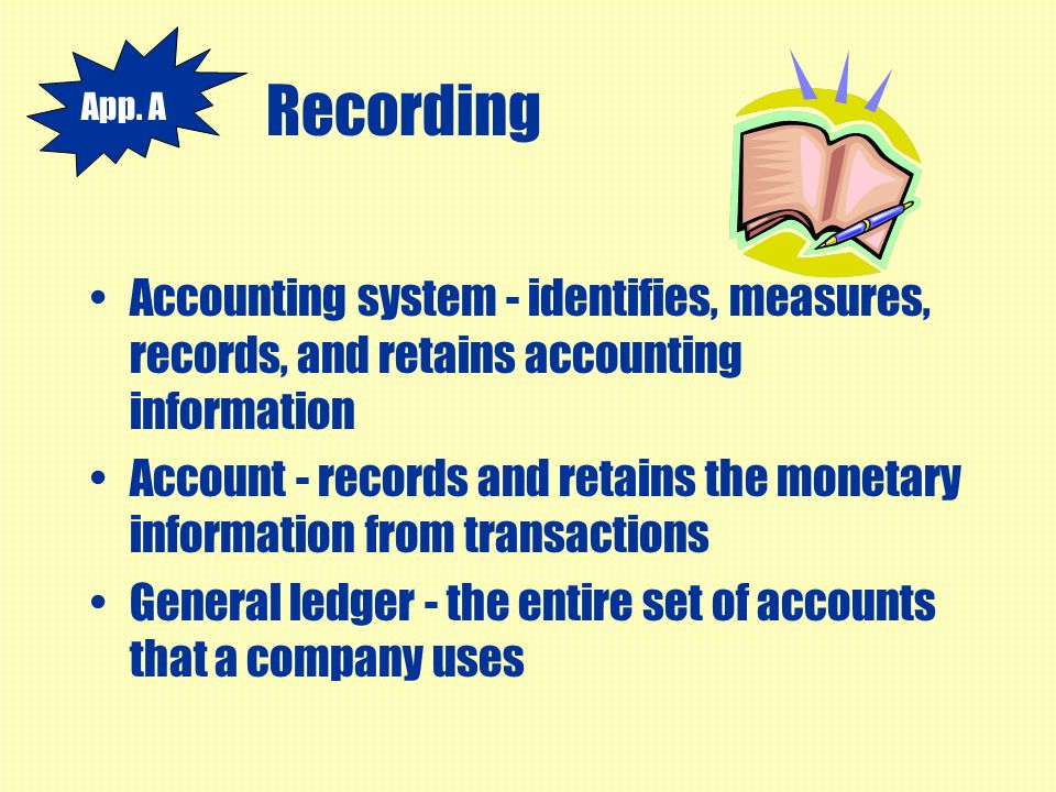 Recording App. A. Accounting system - identifies, measures, records, and retains accounting information.