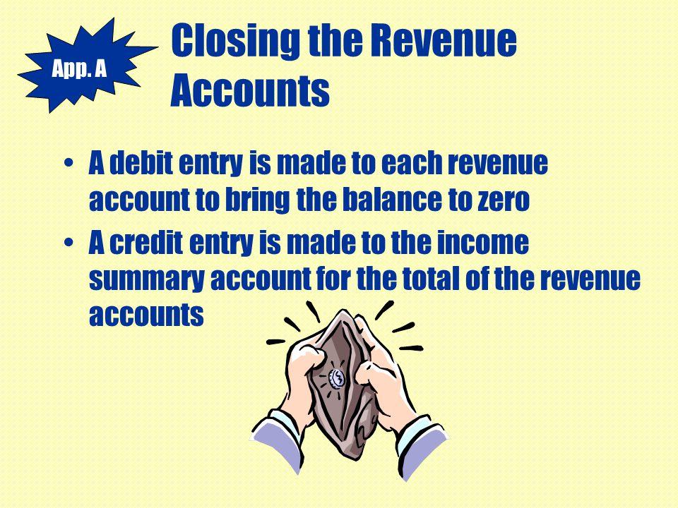 Closing the Revenue Accounts