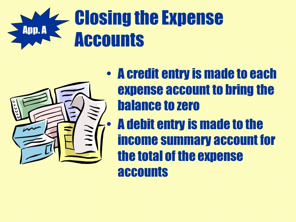Closing the Expense Accounts