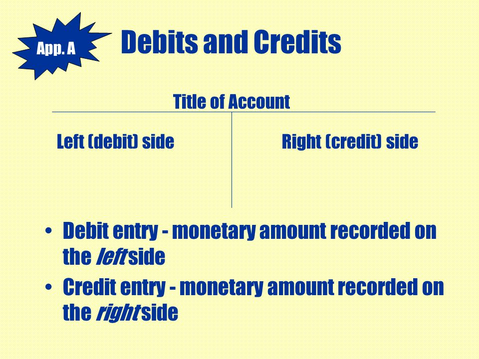 Debits and Credits App. A. Title of Account. Left (debit) side. Right (credit) side. Debit entry - monetary amount recorded on the left side.
