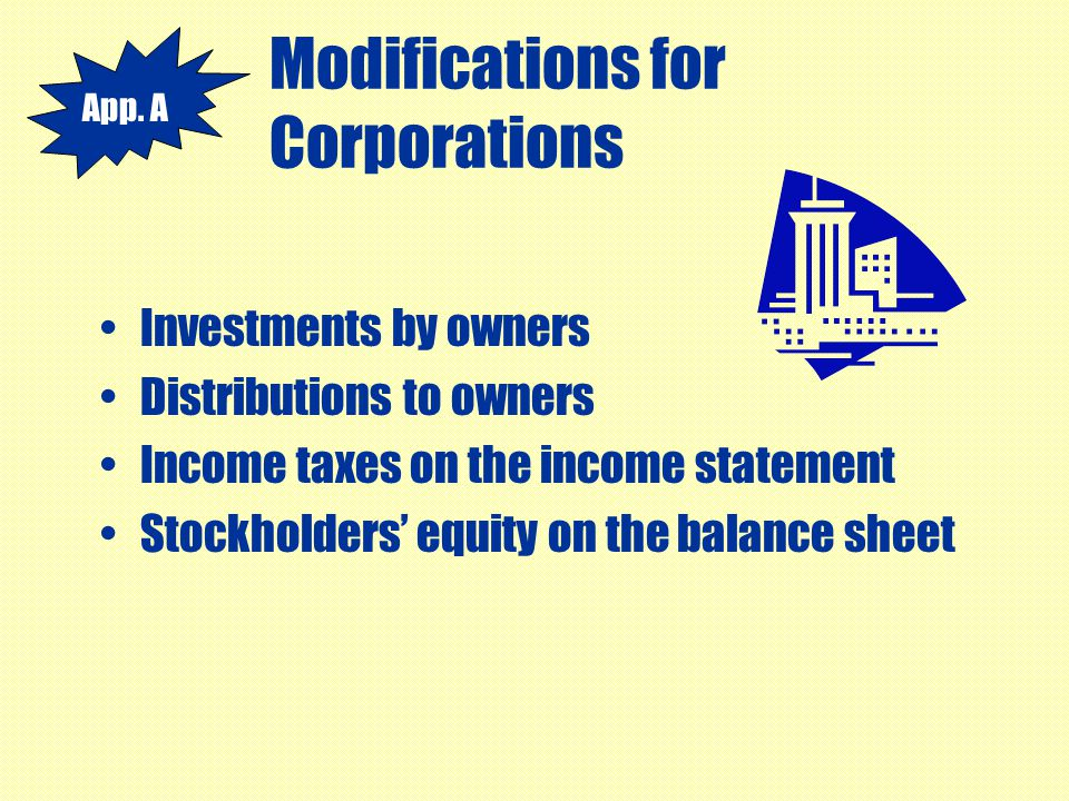 Modifications for Corporations
