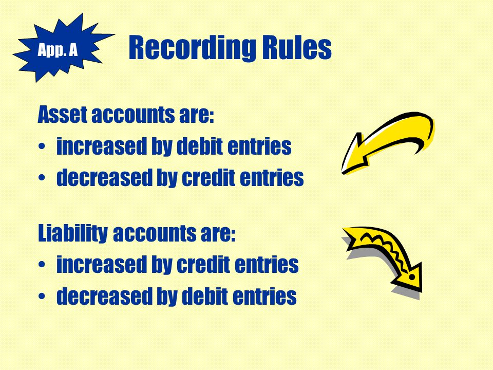 Recording Rules Asset accounts are: increased by debit entries