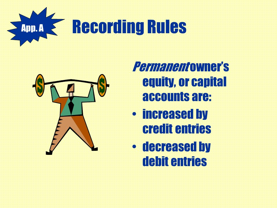 Recording Rules Permanent owner's equity, or capital accounts are: