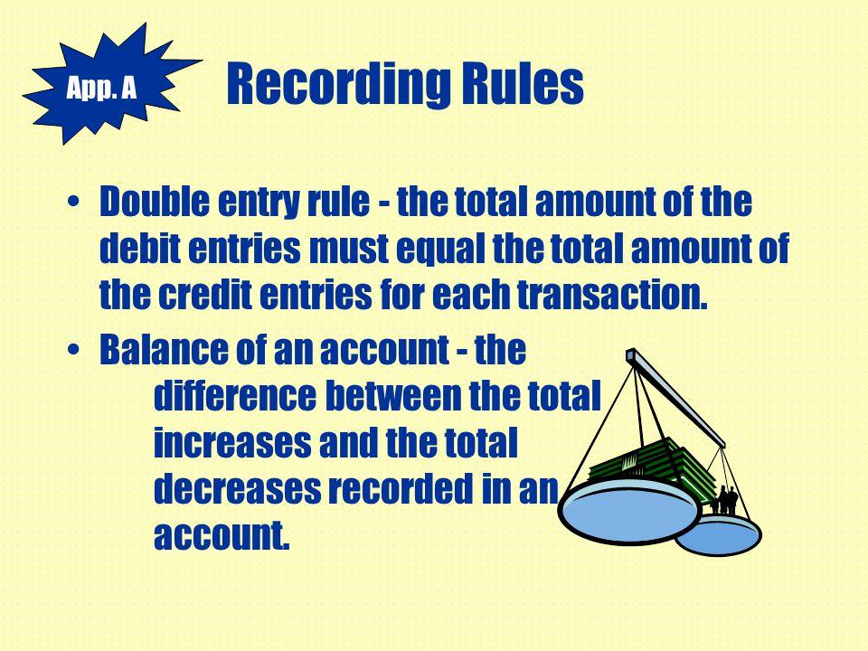 Recording Rules App. A.
