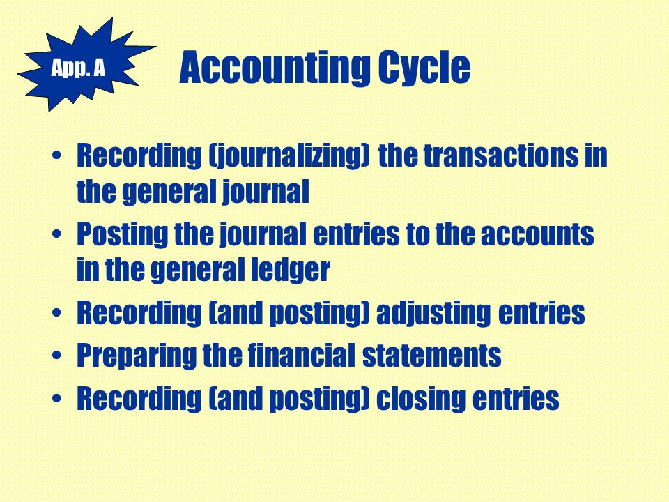 Accounting Cycle App. A. Recording (journalizing) the transactions in the general journal.