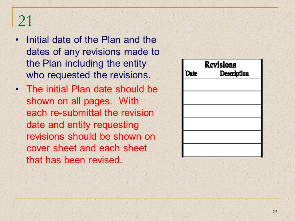 21 Initial date of the Plan and the dates of any revisions made to the Plan including the entity who requested the revisions.