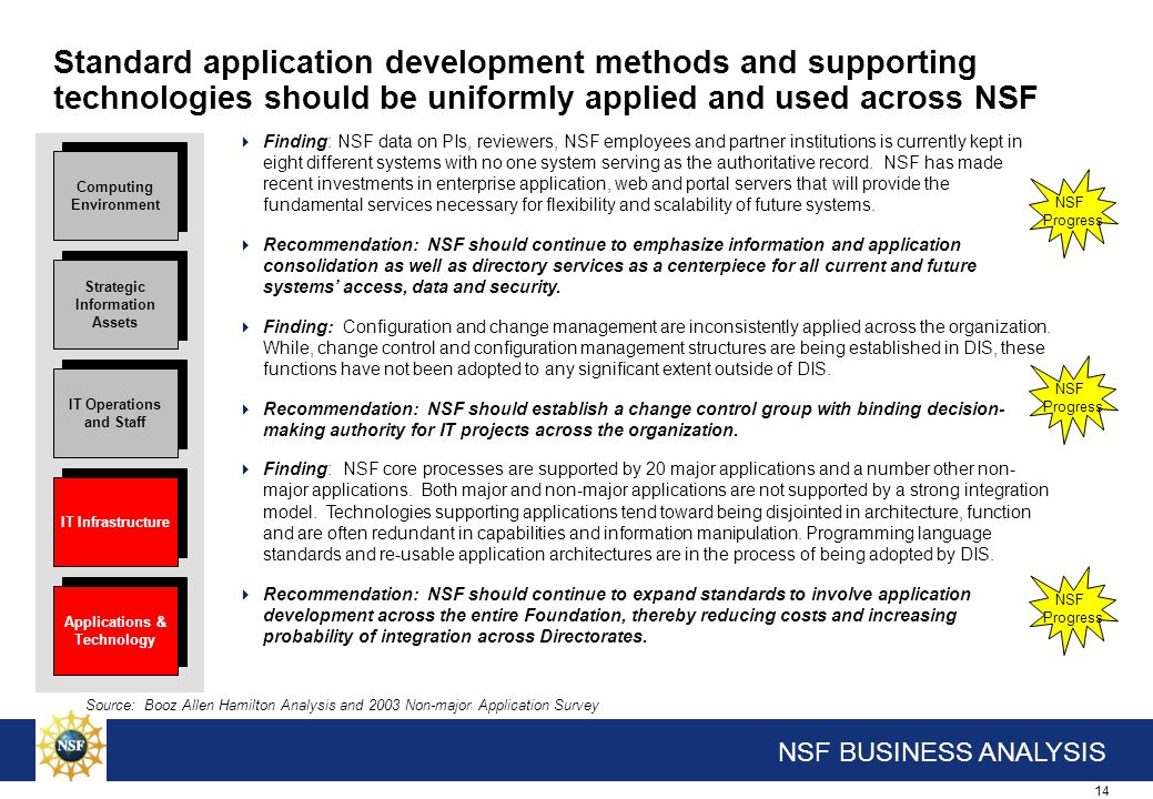 NSF has many applications per supported service and inconsistent distribution of sharable services resulting in redundant applications, increased cost and decreased quality of service