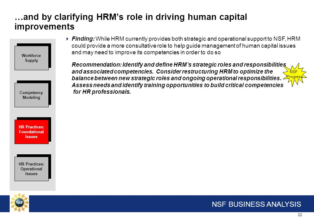 HR Practices: Foundational Issues HR Practices: Operational Issues