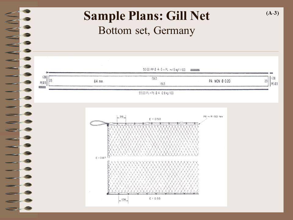 Sample Plans: Gill Net Bottom set, Germany