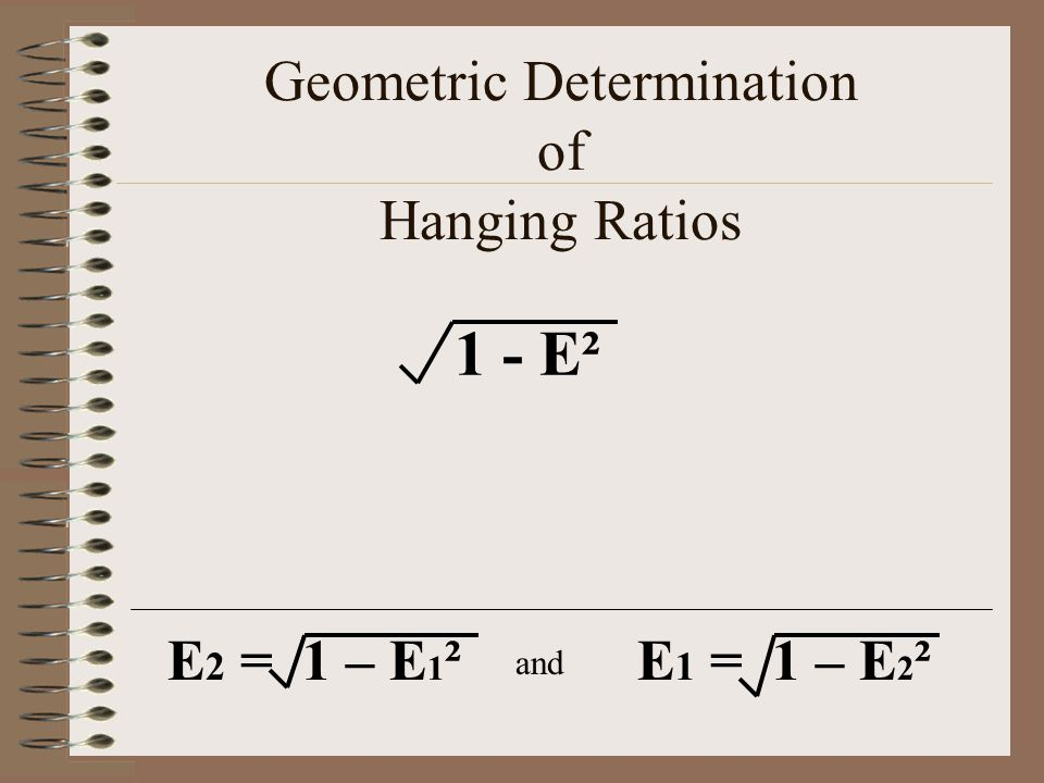 Geometric Determination of Hanging Ratios
