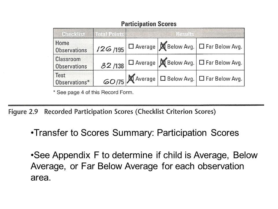 Transfer to Scores Summary: Participation Scores