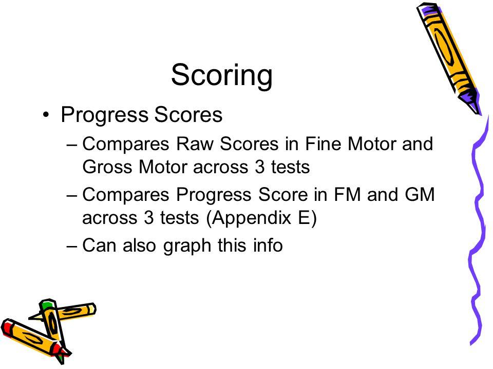 Scoring Progress Scores