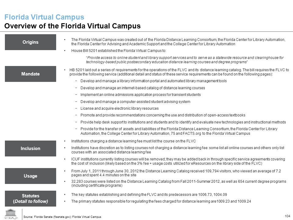 Florida Virtual Campus Overview of the Florida Virtual Campus