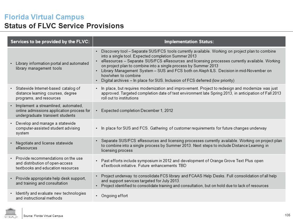 Florida Virtual Campus Status of FLVC Service Provisions