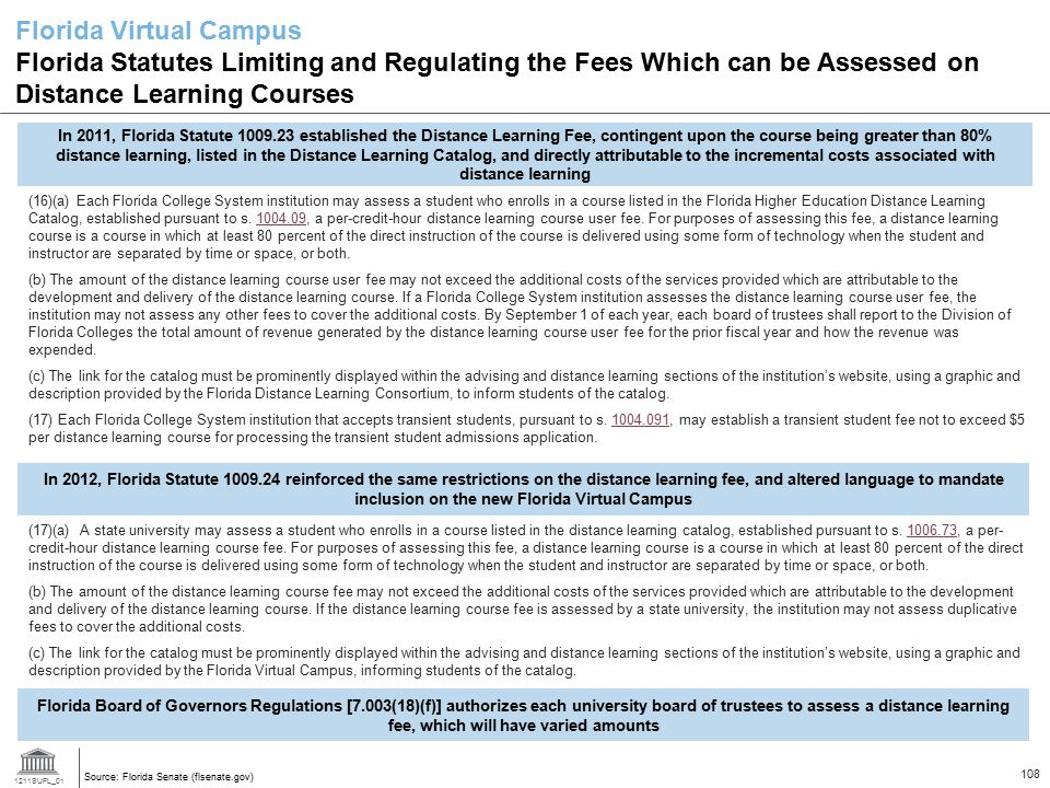 Florida Virtual Campus Florida Statutes Limiting and Regulating the Fees Which can be Assessed on Distance Learning Courses