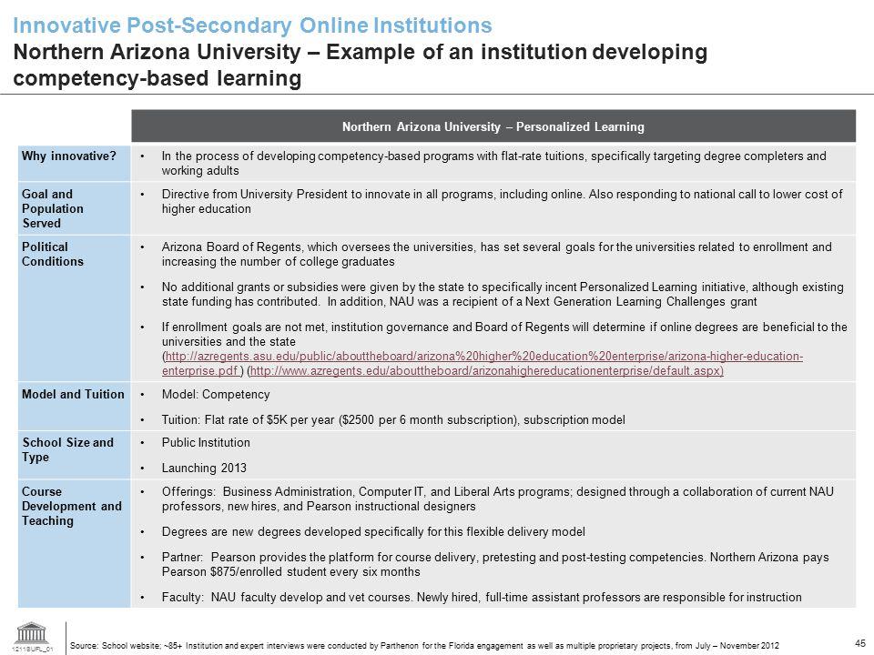 Northern Arizona University – Personalized Learning