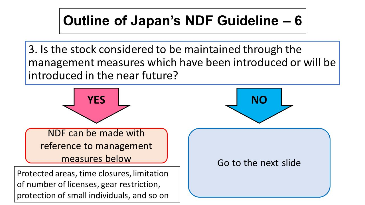 Outline of Japan's NDF Guideline – 6