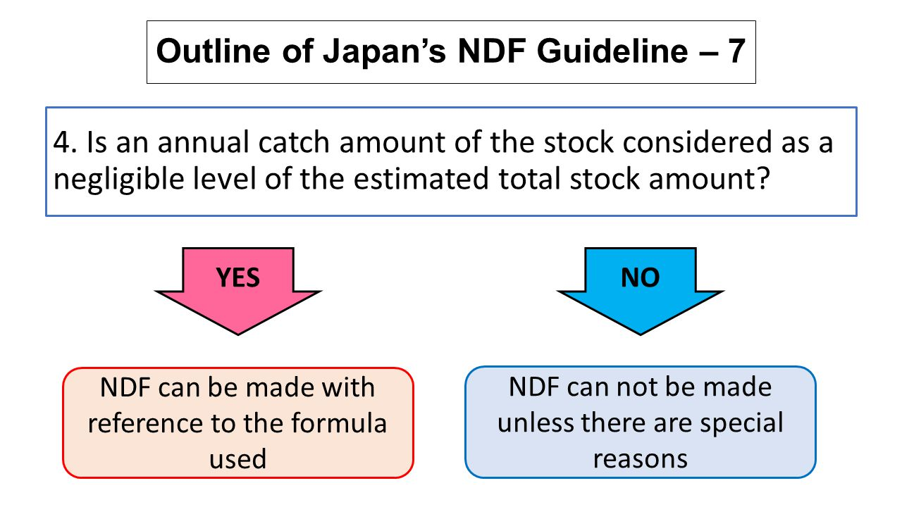 Outline of Japan's NDF Guideline – 7