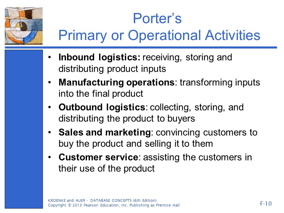 Porter's Primary or Operational Activities
