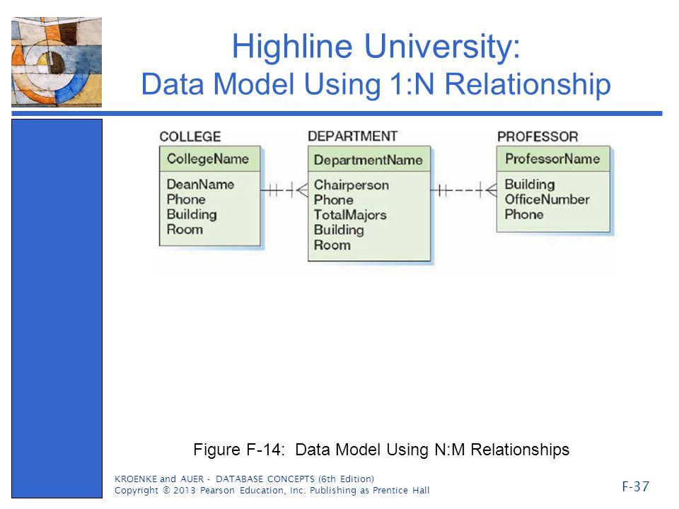 Highline University: Data Model Using 1:N Relationship