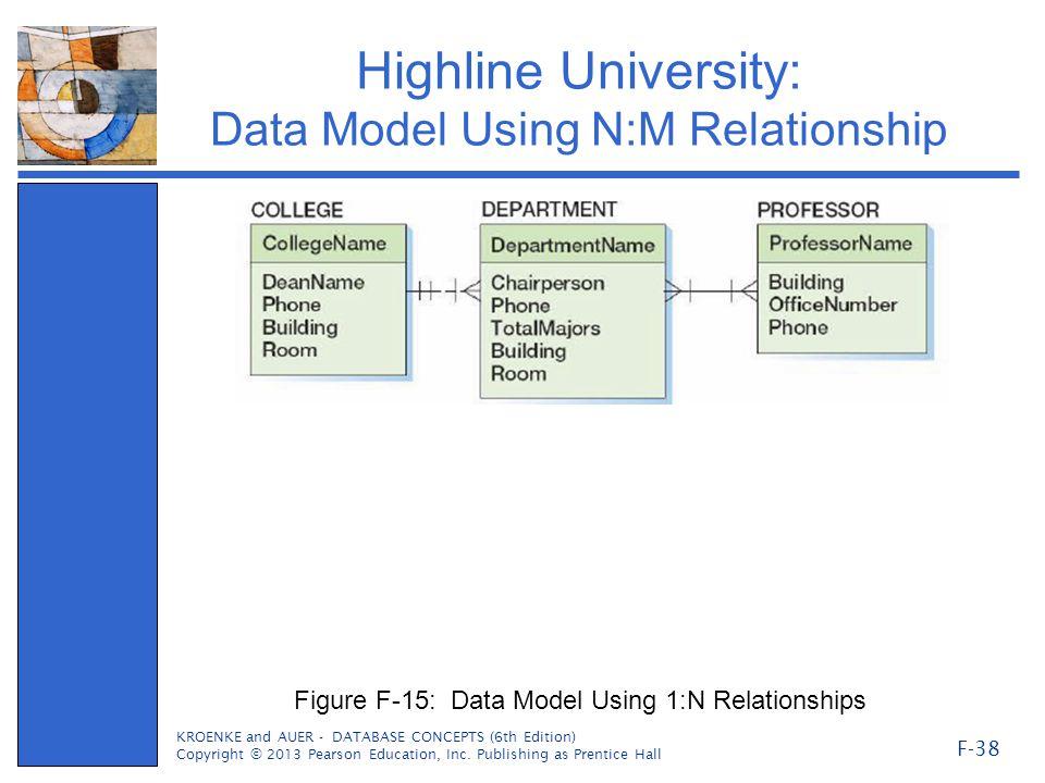 Highline University: Data Model Using N:M Relationship