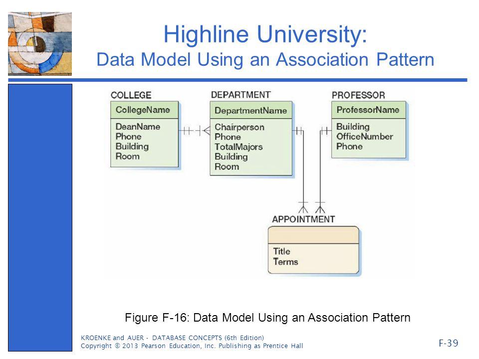 Highline University: Data Model Using an Association Pattern