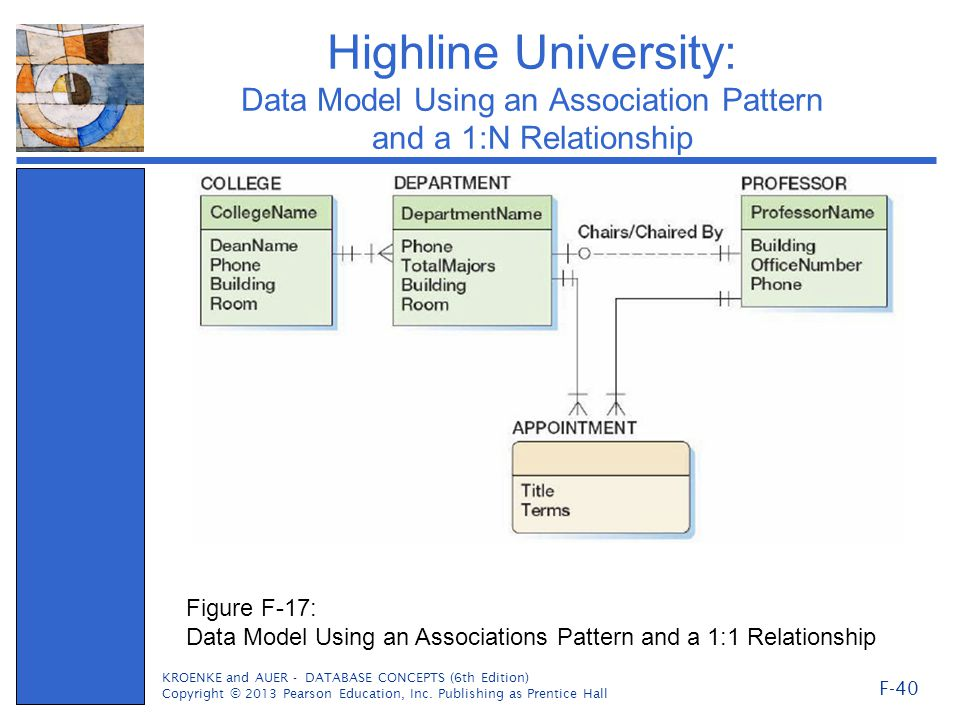 Highline University: Data Model Using an Association Pattern and a 1:N Relationship