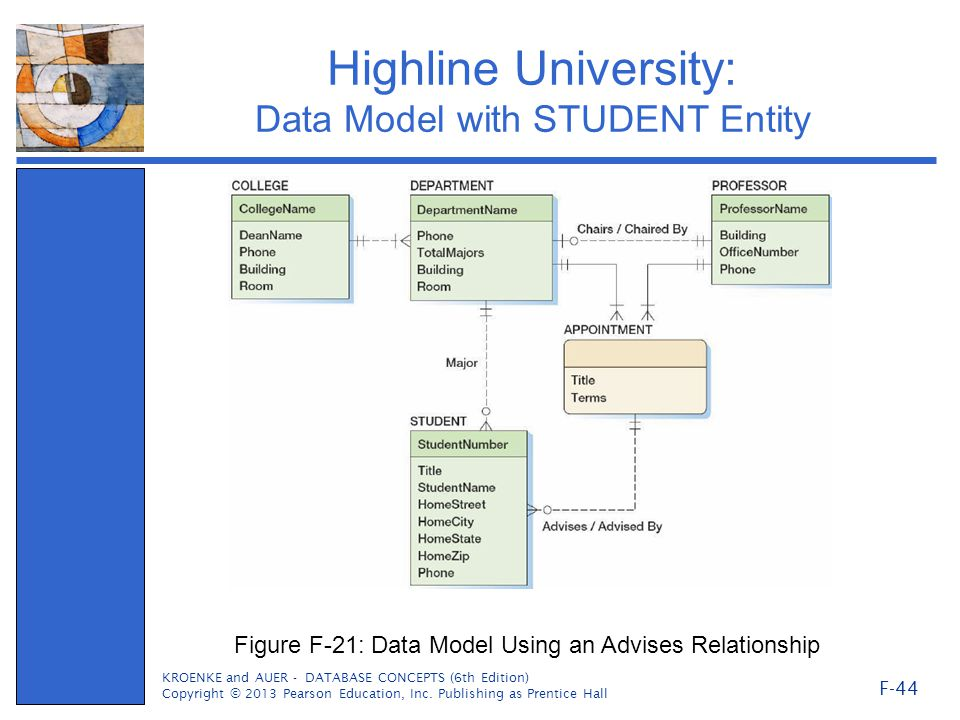 Highline University: Data Model with STUDENT Entity