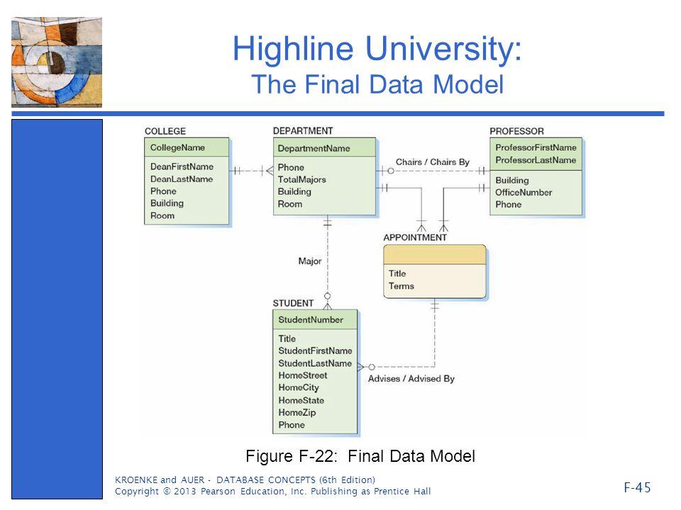 Highline University: The Final Data Model
