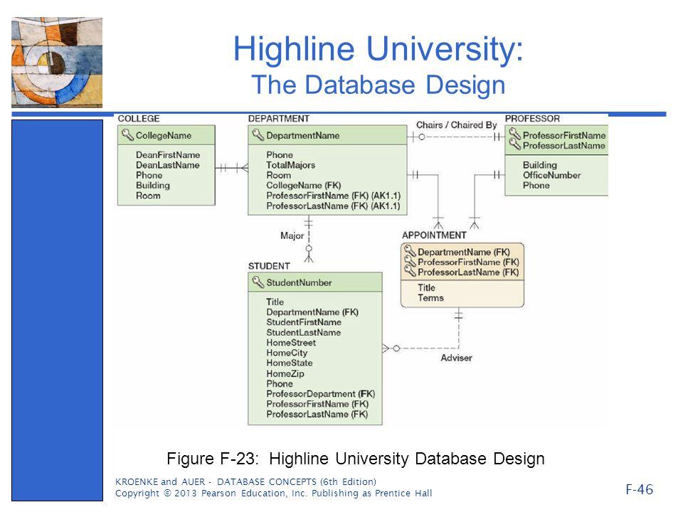 Highline University: The Database Design
