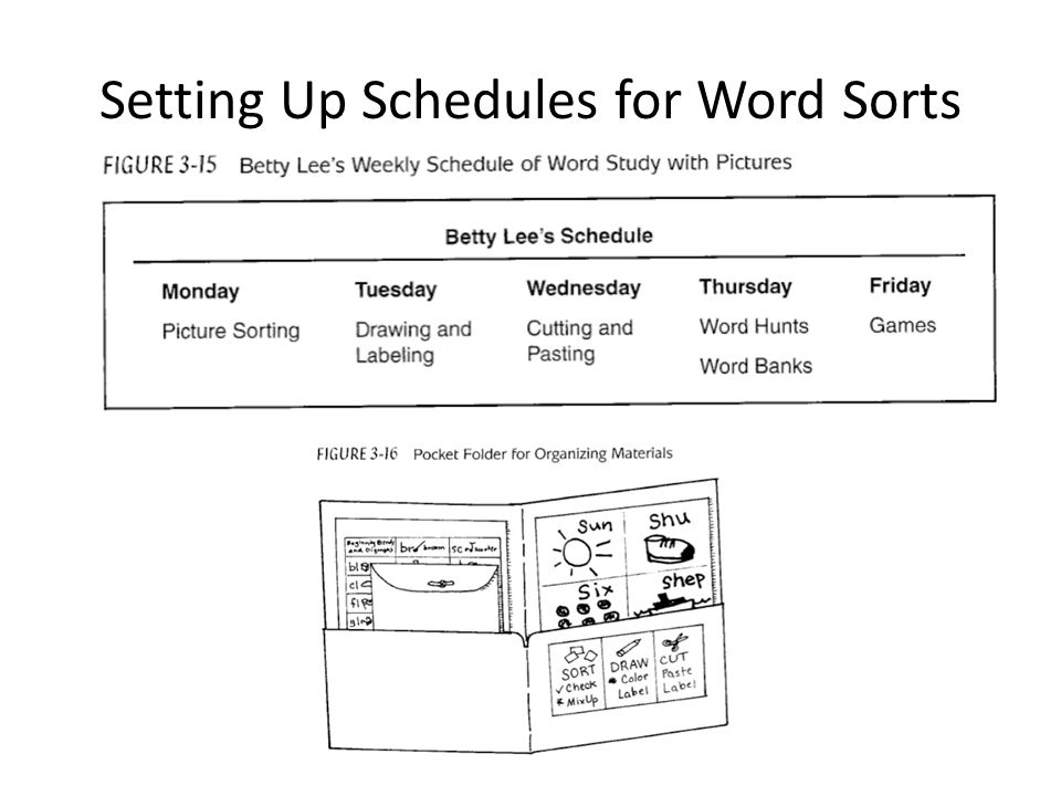 Setting Up Schedules for Word Sorts