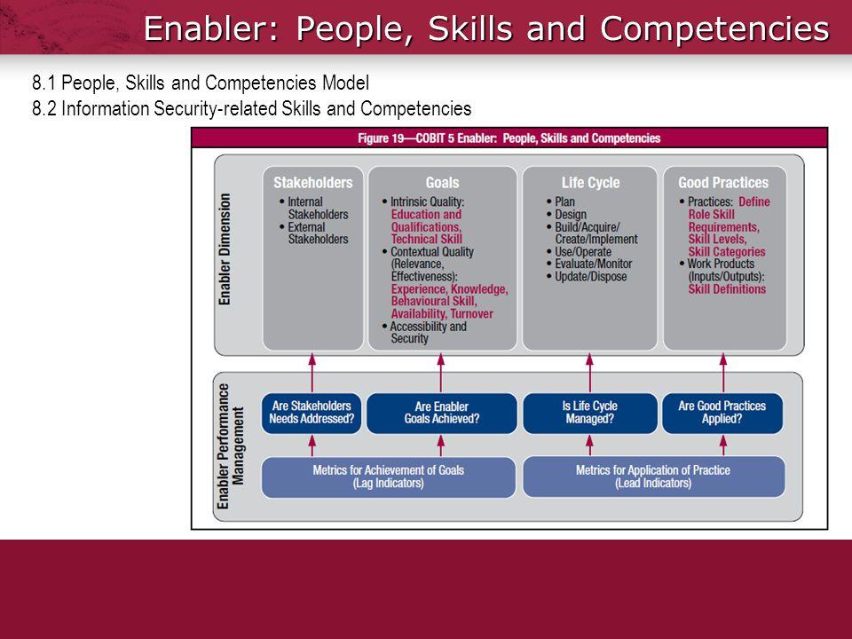 Enabler: People, Skills and Competencies