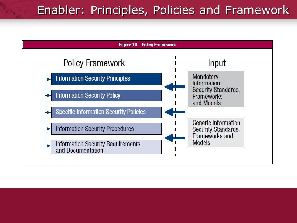 Enabler: Principles, Policies and Framework