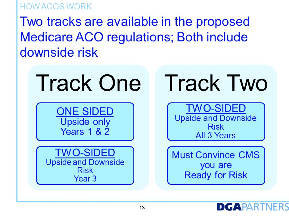 Strategic Considerations For Creating an ACO