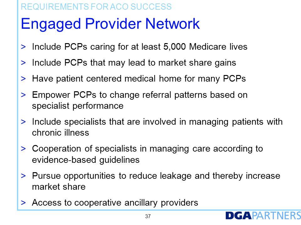 Effective Medical Management