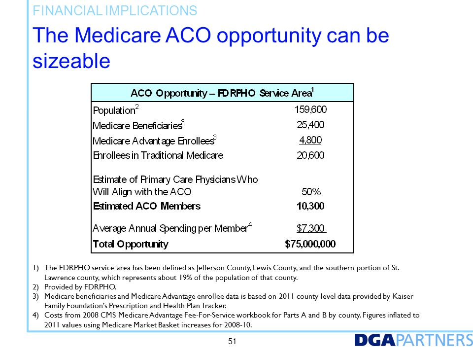 Minimum savings rate (MSR) is lower (easier) for larger ACOs