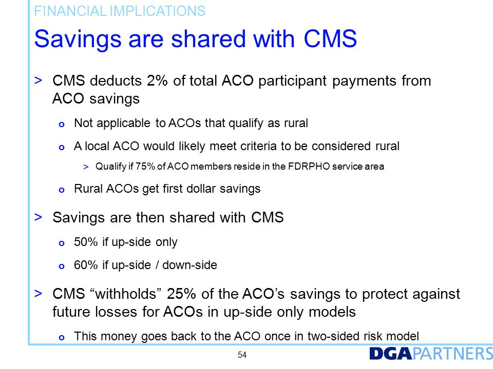 ACO Savings are quickly eroded