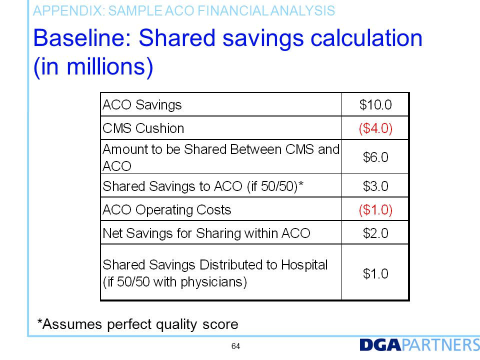 Baseline: Impact on hospital net operating income (in millions)