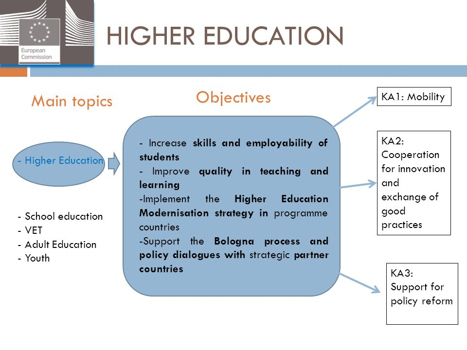 HIGHER EDUCATION Objectives Main topics KA1: Mobility