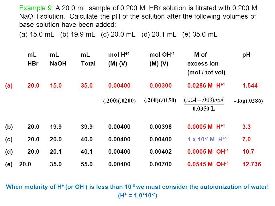 (a) 15.0 mL (b) 19.9 mL (c) 20.0 mL (d) 20.1 mL (e) 35.0 mL