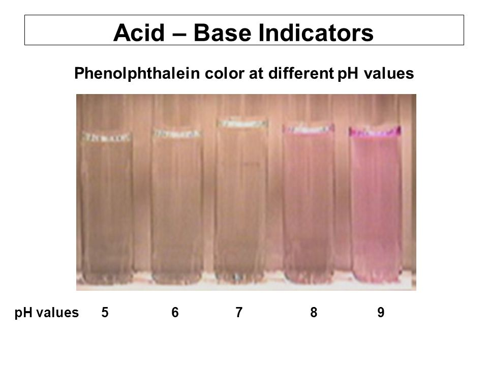 Acid – Base Indicators Phenolphthalein color at different pH values