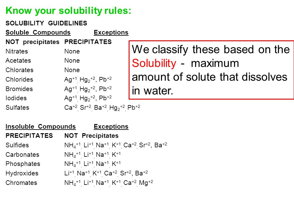 We classify these based on the Solubility - maximum
