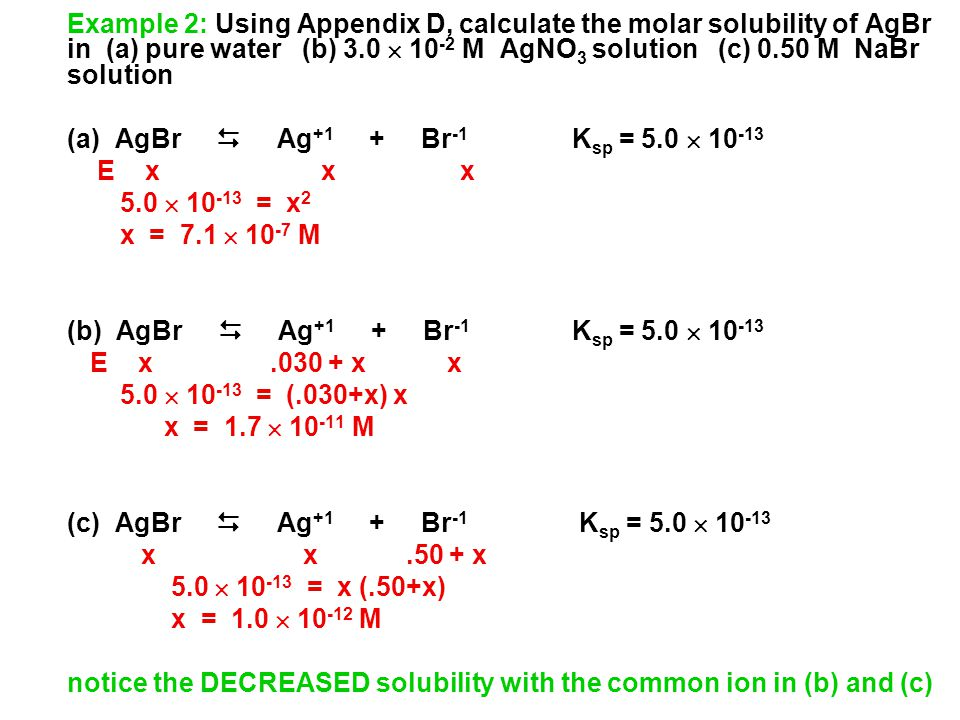 Example 2: Using Appendix D, calculate the molar solubility of AgBr in (a) pure water (b) 3.0  10-2 M AgNO3 solution (c) 0.50 M NaBr solution